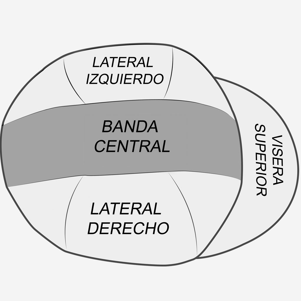form-a-medida-gorra-principal